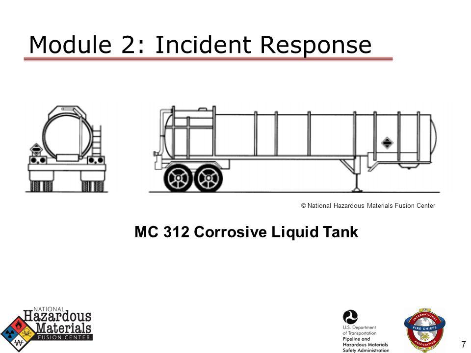 Module 2: Incident Response © National Hazardous Materials Fusion Center 8