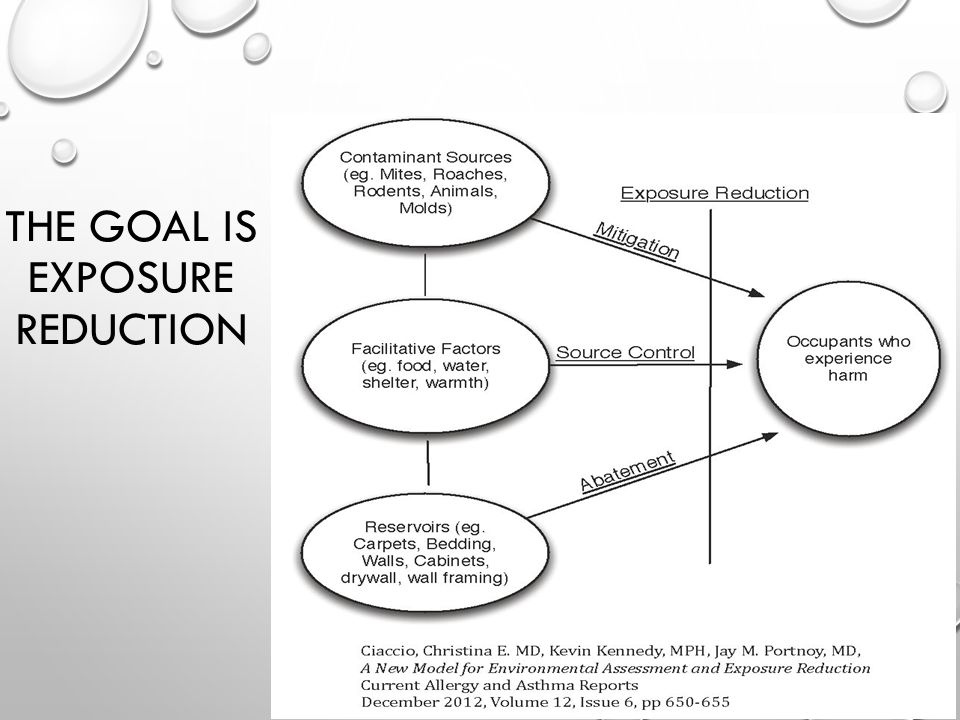THE GOAL IS EXPOSURE REDUCTION