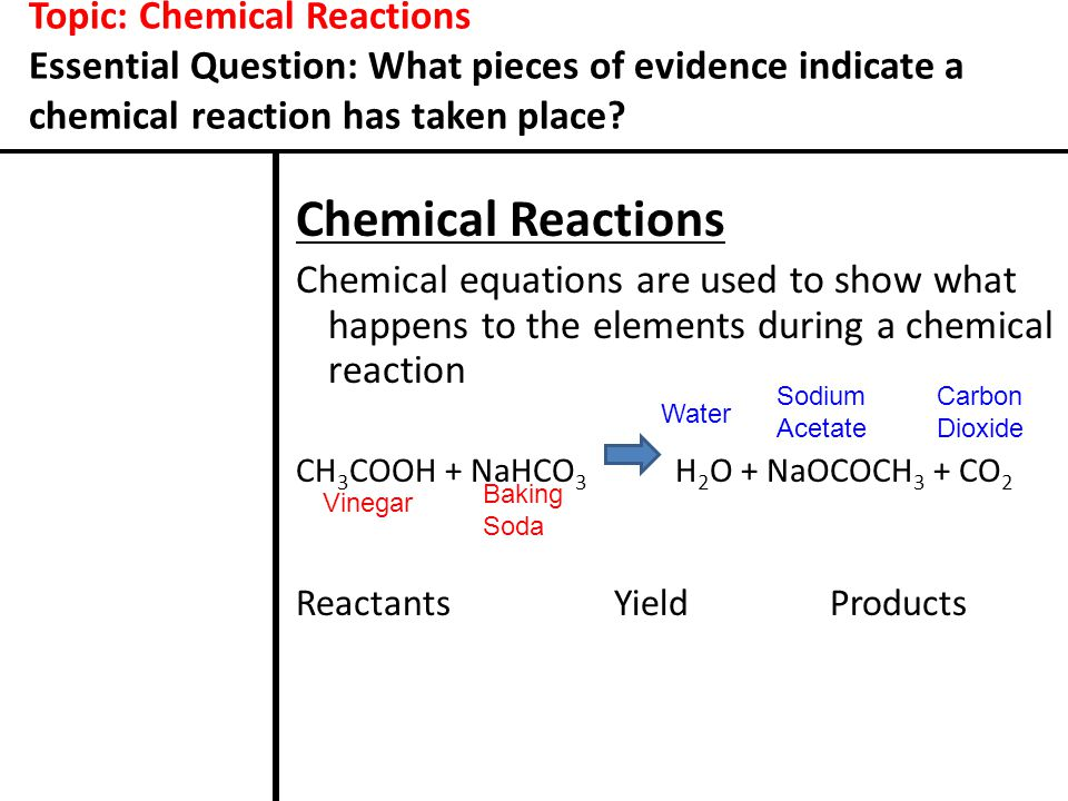 Topic: Chemical Reactions Essential Question: What pieces of evidence indicate a chemical reaction has taken place? Chemical Reactions Chemical equati
