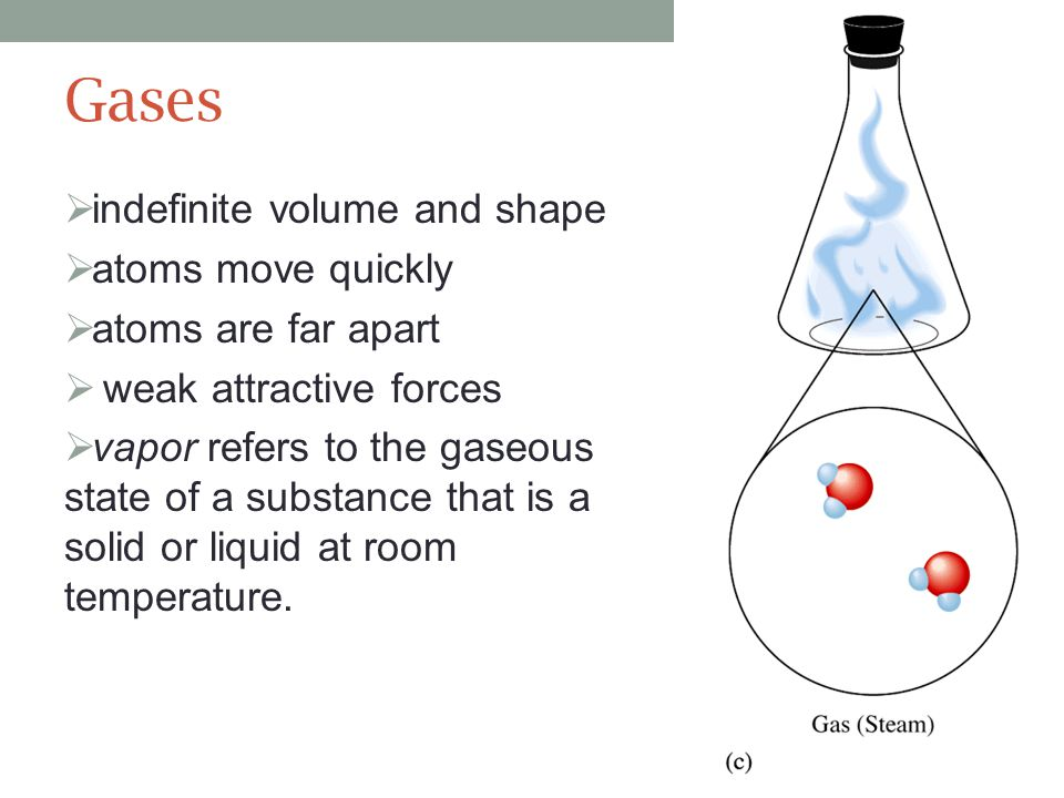 Gases  indefinite volume and shape  atoms move quickly  atoms are far apart  weak attractive forces  vapor refers to the gaseous state of a substance that is a solid or liquid at room temperature.