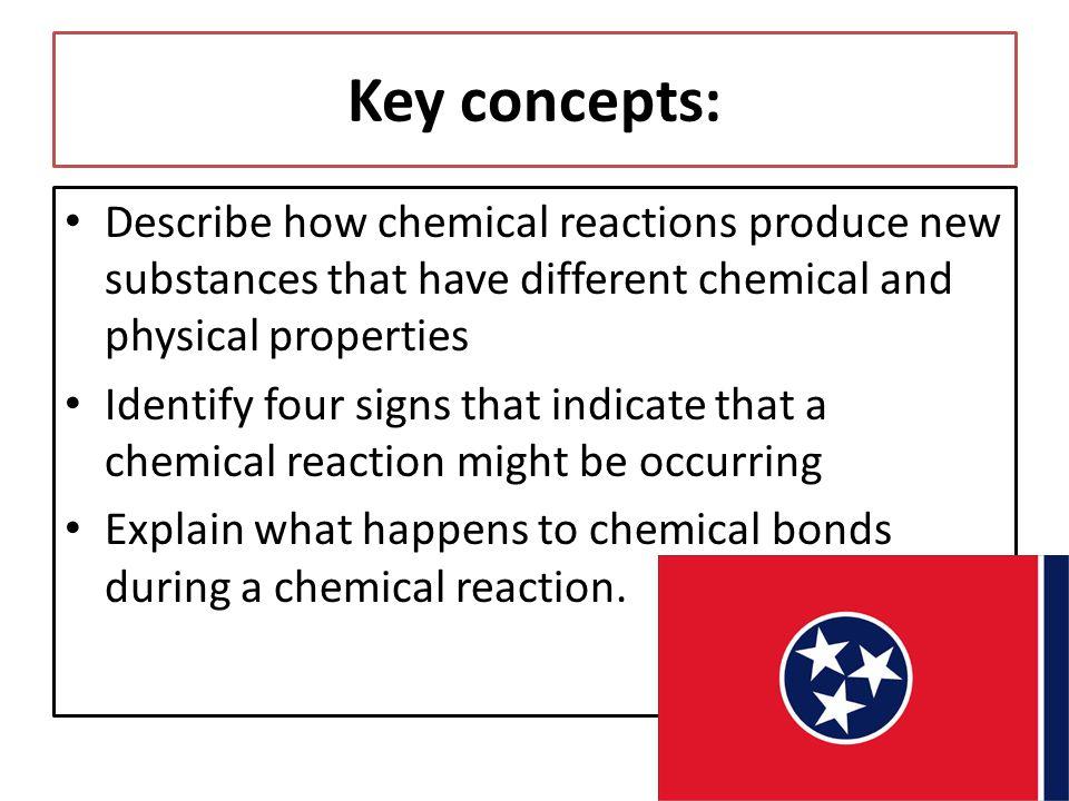  Chemical bonds in the starting substances must break.