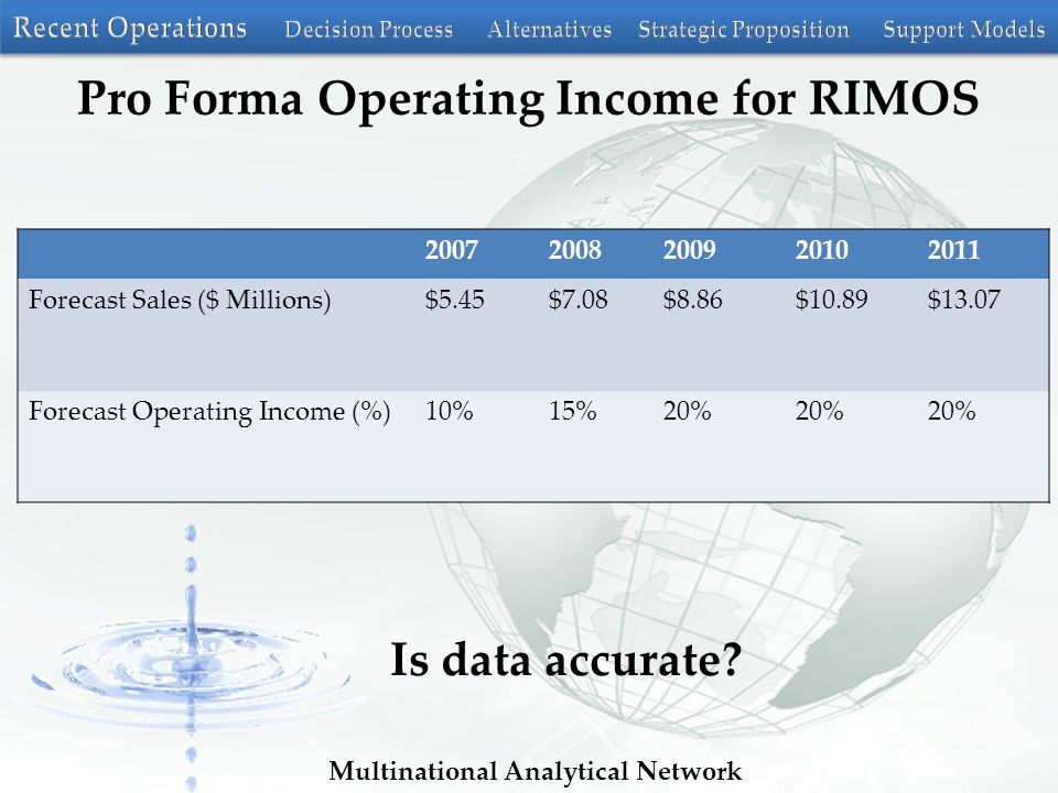 Multinational Analytical Network Pro Forma Operating Income for RIMOS 20072008200920102011 Forecast Sales ($ Millions)$5.45$7.08$8.86$10.89$13.07 Forecast Operating Income (%)10%15%20% Is data accurate?