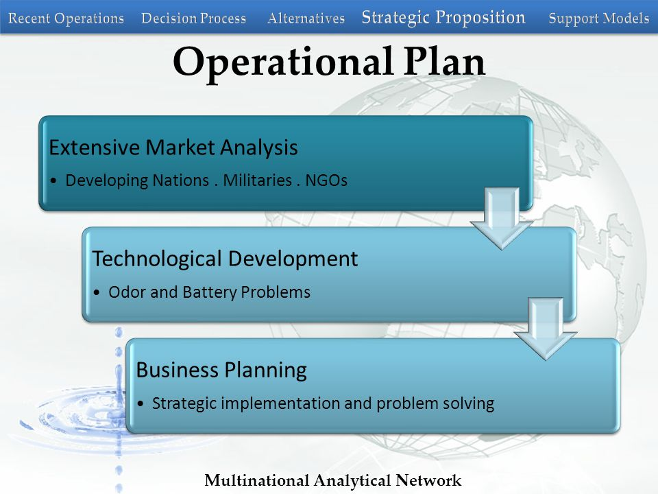 Multinational Analytical Network Operational Plan Extensive Market Analysis Developing Nations.