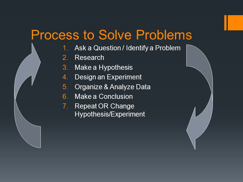 Process to Solve Problems 1.Ask a Question / Identify a Problem 2.Research 3.Make a Hypothesis 4.Design an Experiment 5.Organize & Analyze Data 6.Make a Conclusion 7.Repeat OR Change Hypothesis/Experiment