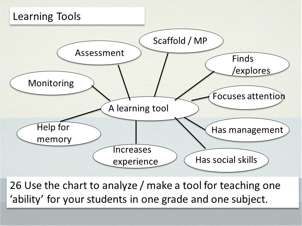 Learning Tools 26 Use the chart to analyze / make a tool for teaching one 'ability' for your students in one grade and one subject.