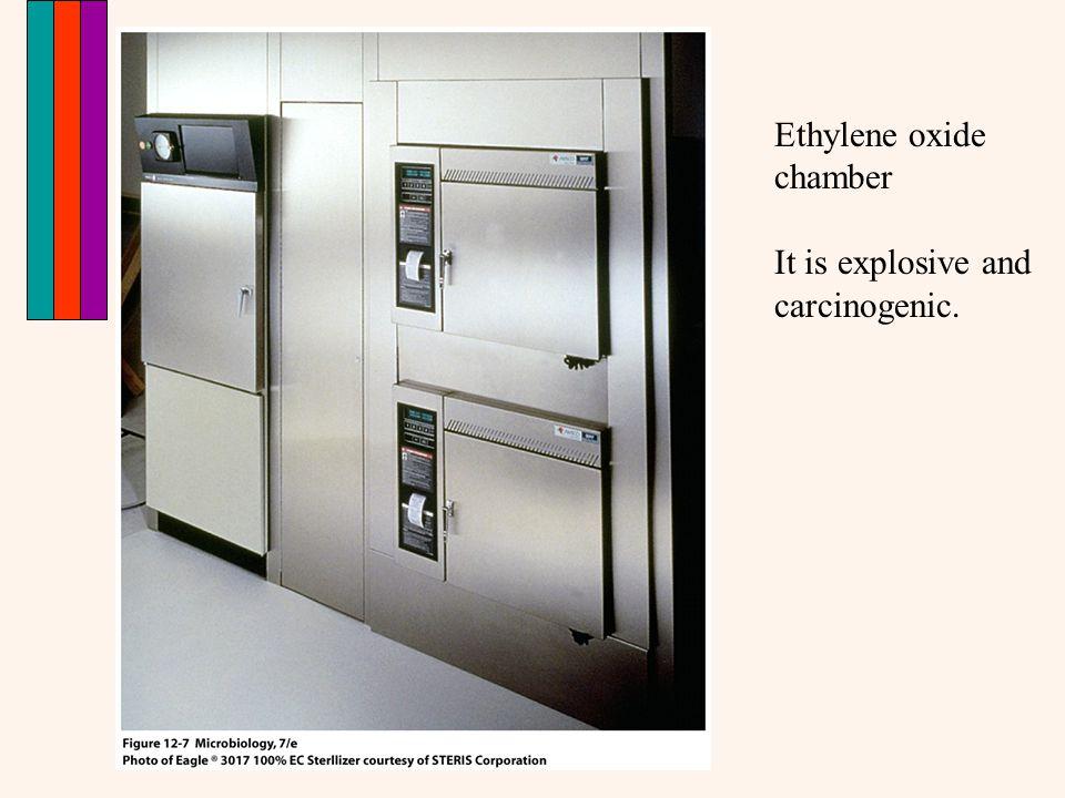 Ethylene oxide chamber It is explosive and carcinogenic.