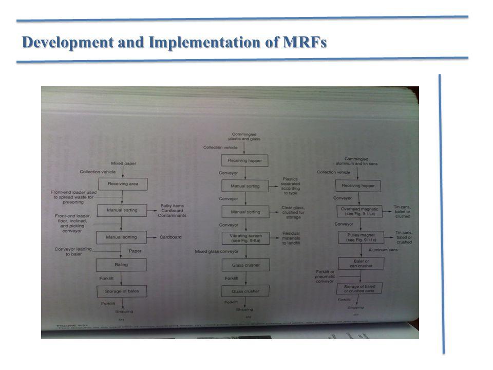 Development and Implementation of MRFs