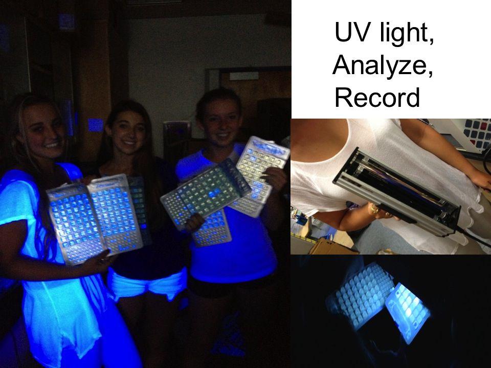 UV light, Analyze, Record