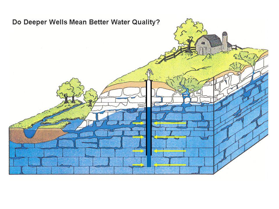 Do Deeper Wells Mean Better Water Quality
