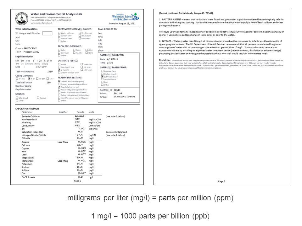 milligrams per liter (mg/l) = parts per million (ppm) 1 mg/l = 1000 parts per billion (ppb)