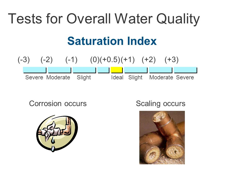 (-3)(-1)(-2)(+2)(0)(+1)(+0.5)(+3) Corrosion occursScaling occurs IdealSevere Moderate Slight Saturation Index Tests for Overall Water Quality