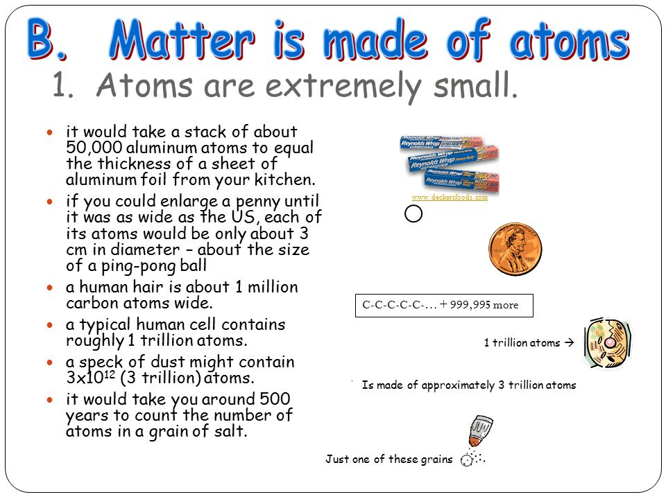 1. Atoms are extremely small. it would take a stack of about 50,000 aluminum atoms to equal the thickness of a sheet of aluminum foil from your kitche