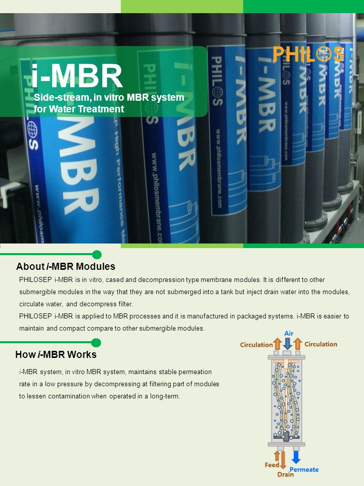 i-MBR Side-stream, in vitro MBR system for Water Treatment About i-MBR Modules PHILOSEP i-MBR is in vitro, cased and decompression type membrane modules.