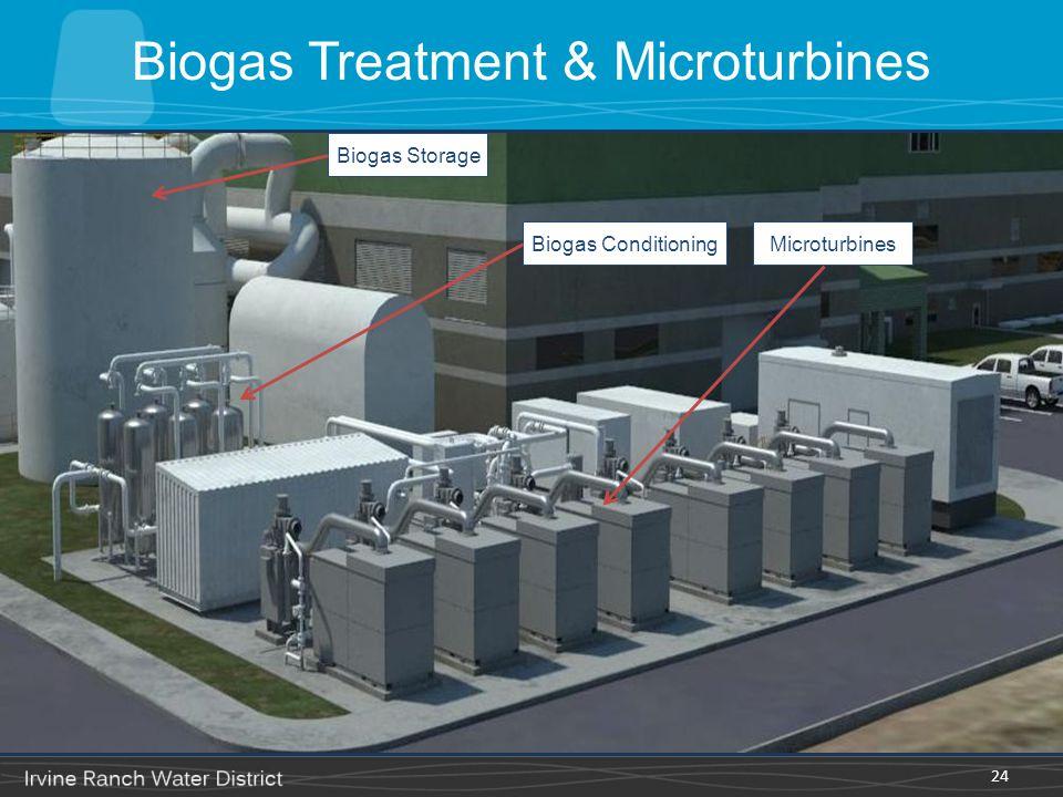 Biogas Treatment & Microturbines 24 Biogas Storage Biogas ConditioningMicroturbines