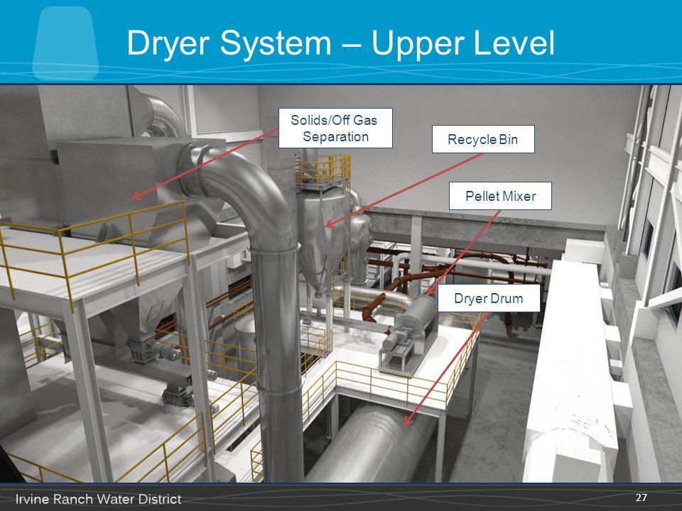 Dryer System – Upper Level 27 Dryer Drum Solids/Off Gas Separation Pellet Mixer Recycle Bin