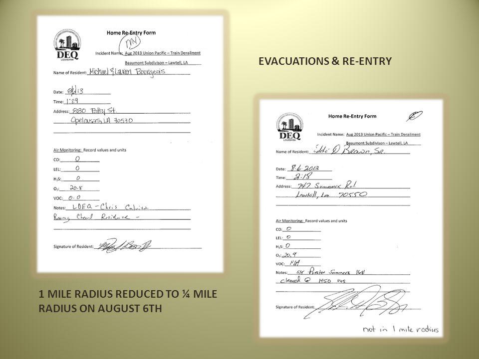 EVACUATIONS & RE-ENTRY 1 MILE RADIUS REDUCED TO ¼ MILE RADIUS ON AUGUST 6TH