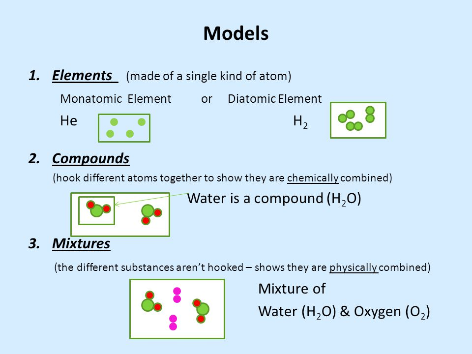 Models 1.Elements (made of a single kind of atom) Monatomic Element or Diatomic Element He H 2 2.Compounds (hook different atoms together to show they