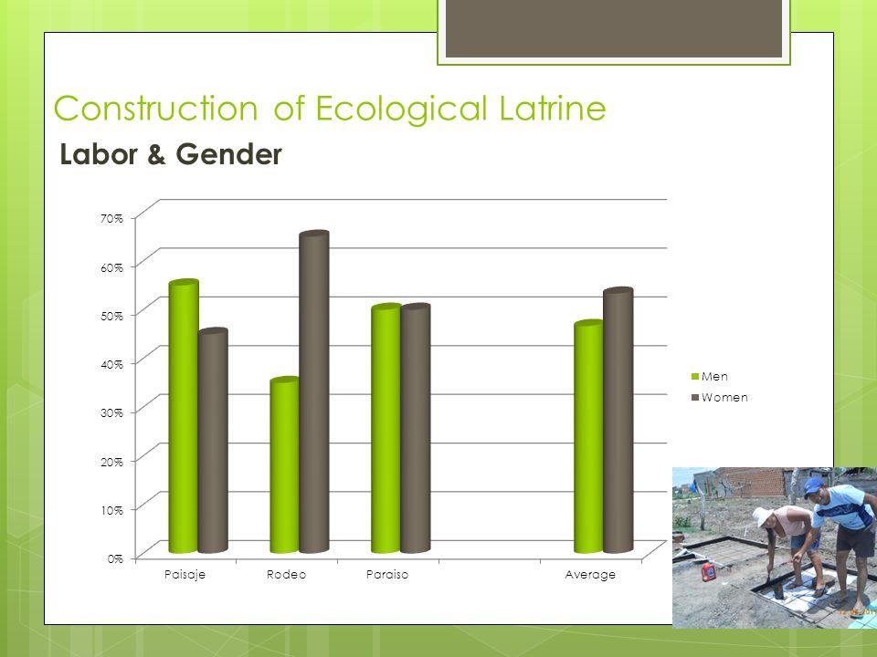 Construction of Ecological Latrine Labor & Gender