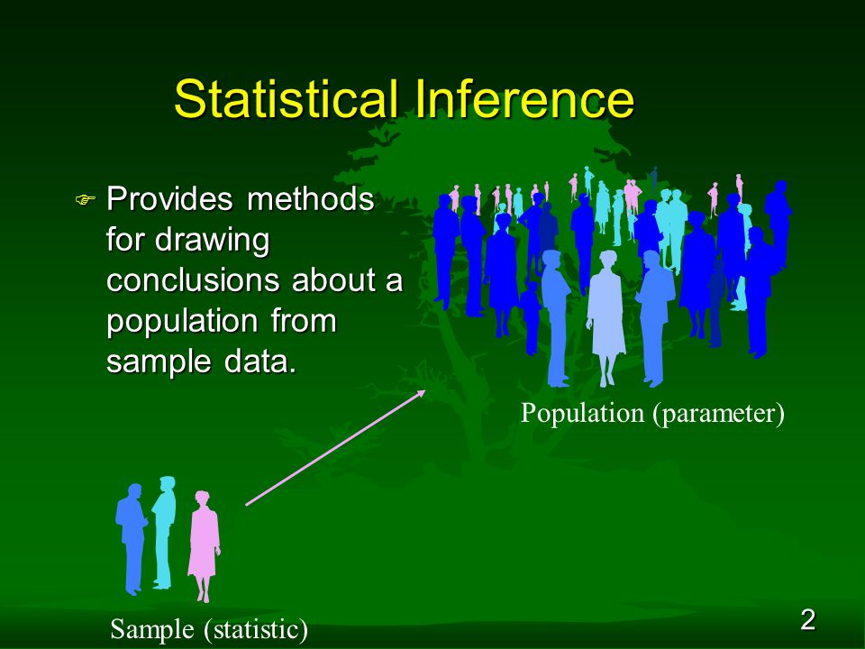 2 Statistical Inference F Provides methods for drawing conclusions about a population from sample data. Sample (statistic) Population (parameter)