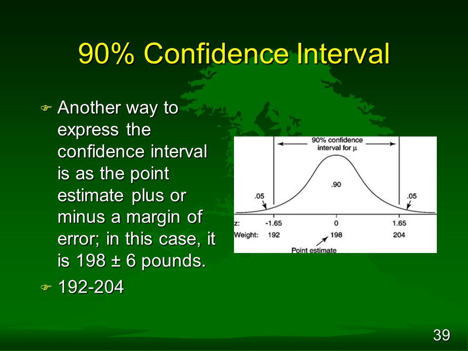 39 90% Confidence Interval F Another way to express the confidence interval is as the point estimate plus or minus a margin of error; in this case, it