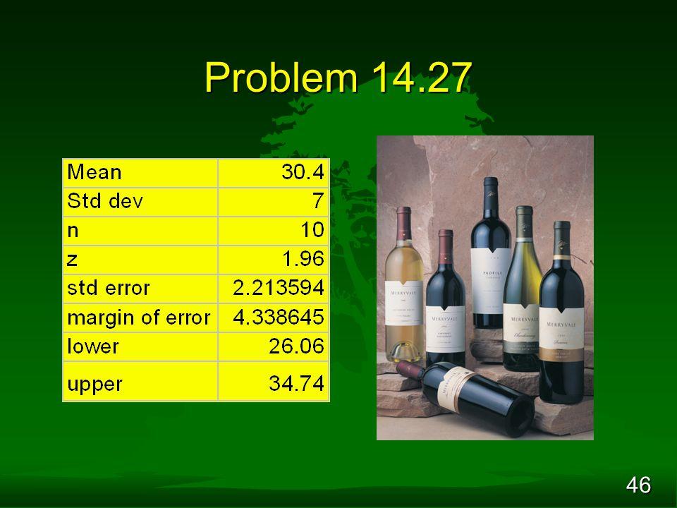 46 Problem 14.27
