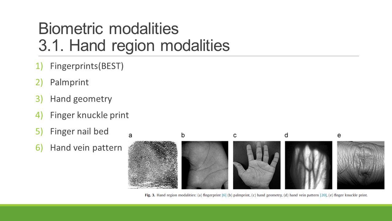 Biometric modalities 3.1. Hand region modalities 1)Fingerprints(BEST) 2)Palmprint 3)Hand geometry 4)Finger knuckle print 5)Finger nail bed 6)Hand vein