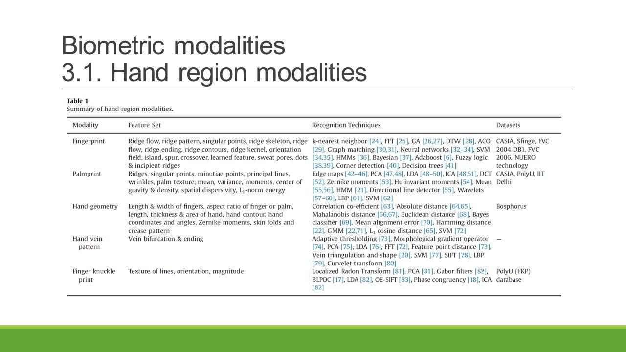 Biometric modalities 3.1. Hand region modalities