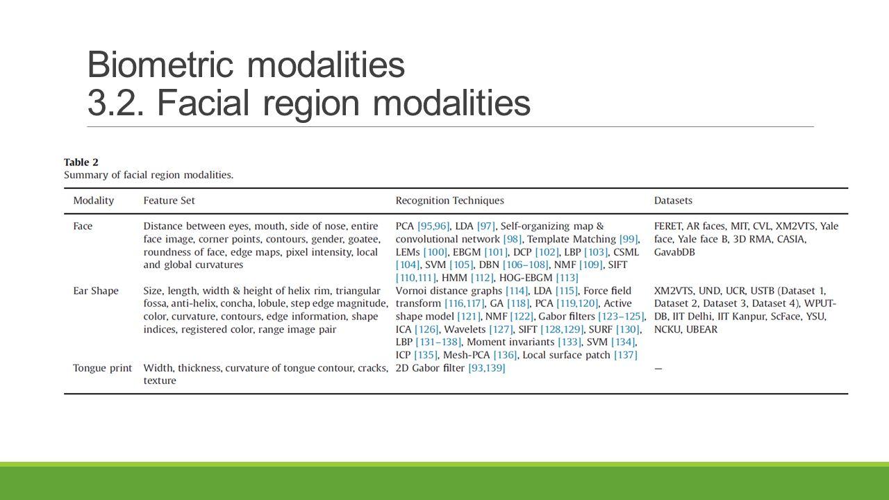Biometric modalities 3.2. Facial region modalities
