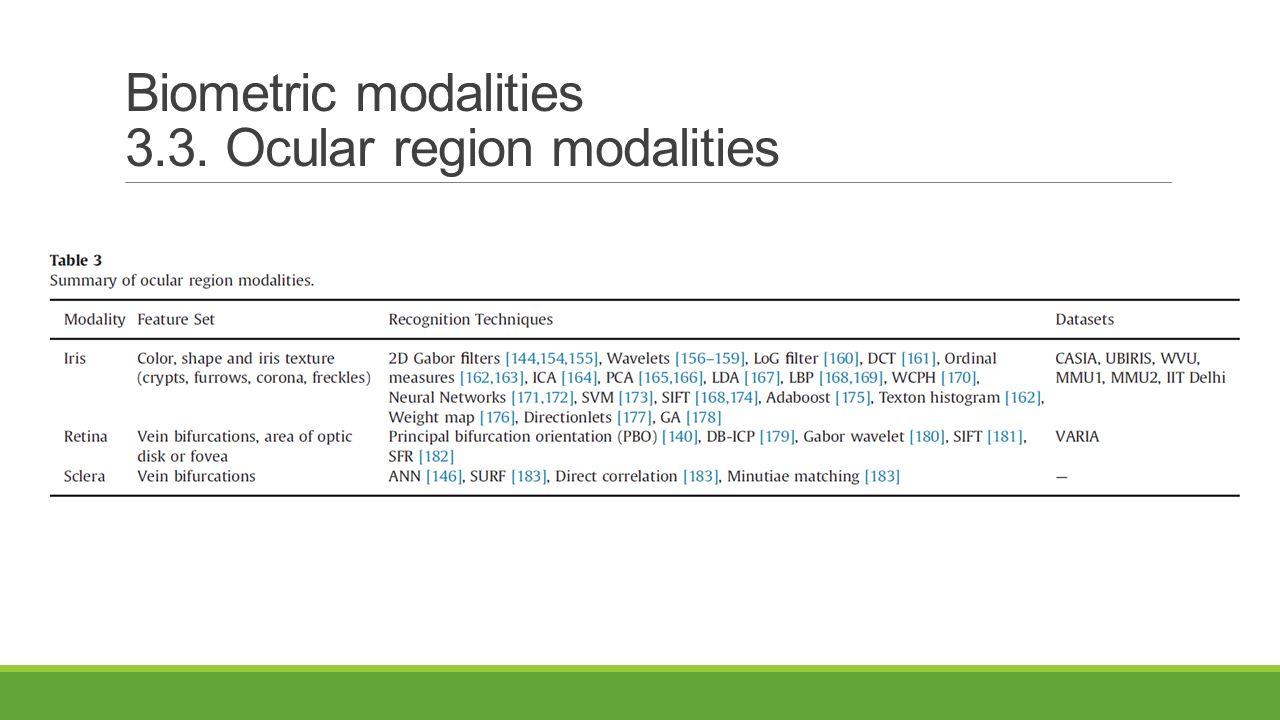 Biometric modalities 3.3. Ocular region modalities
