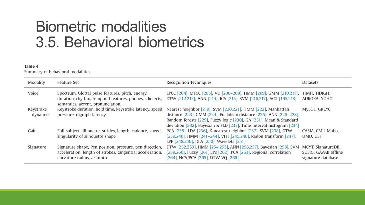 Biometric modalities 3.5. Behavioral biometrics
