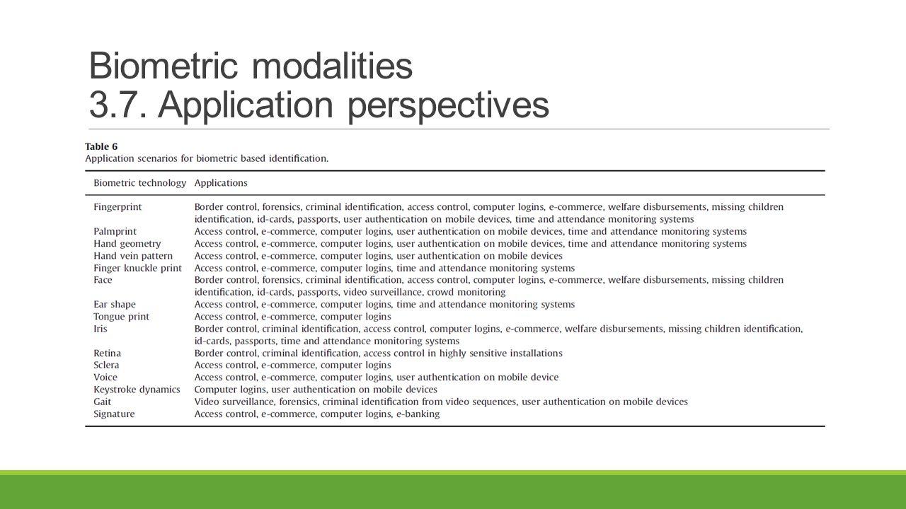 Biometric modalities 3.7. Application perspectives