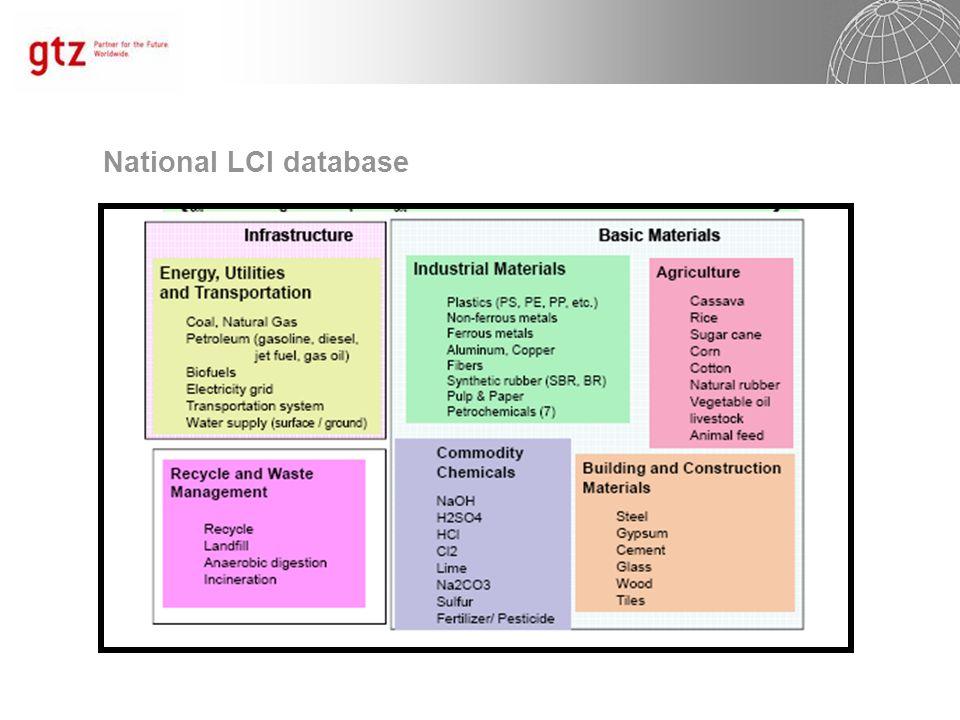 National LCI database