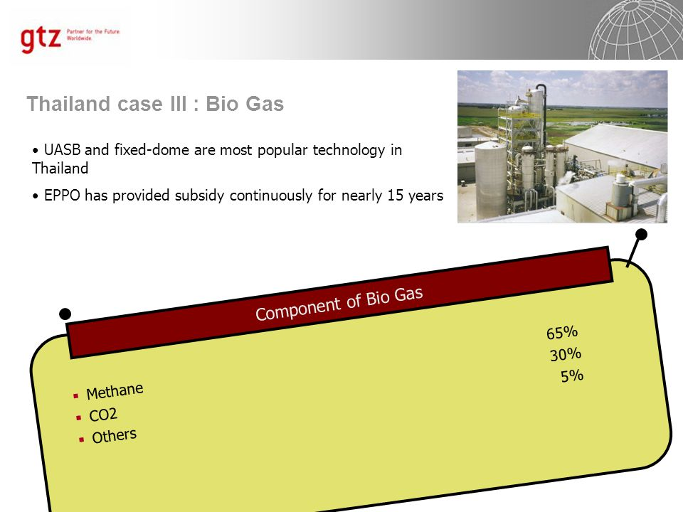 Thailand case III : Bio Gas  Methane65%  CO2 30%  Others 5% Component of Bio Gas UASB and fixed-dome are most popular technology in Thailand EPPO has provided subsidy continuously for nearly 15 years