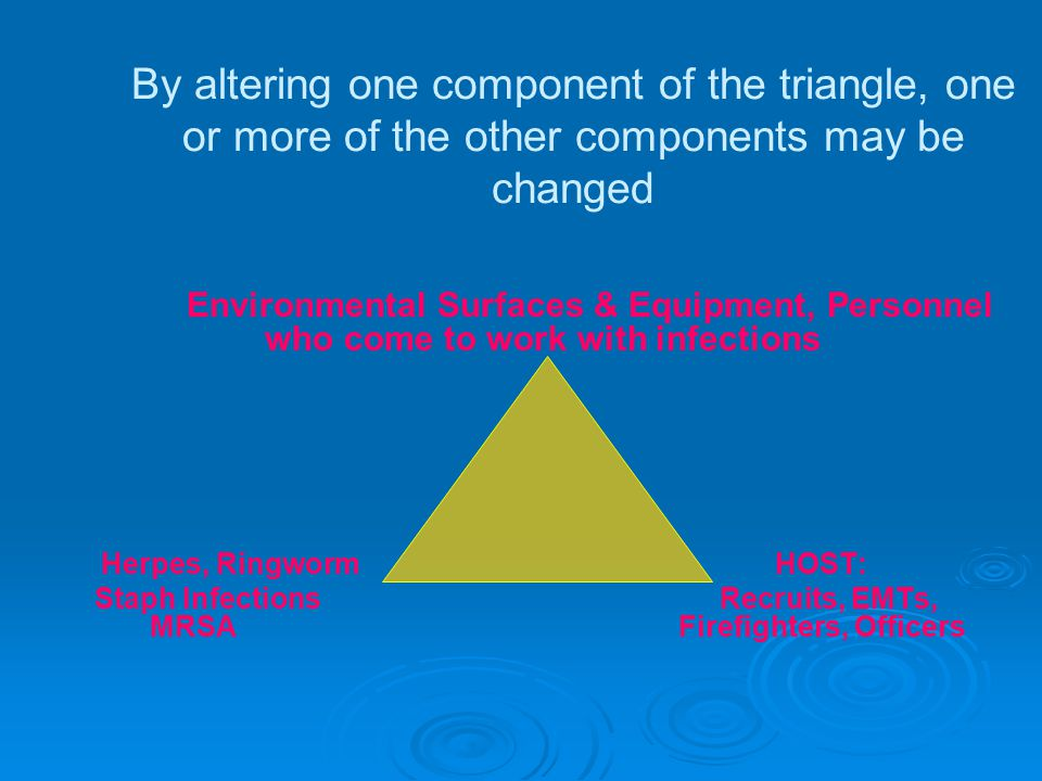 By altering one component of the triangle, one or more of the other components may be changed Environmental Surfaces & Equipment, Personnel who come to work with infections Herpes, Ringworm HOST: Staph Infections Recruits, EMTs, MRSA Firefighters, Officers
