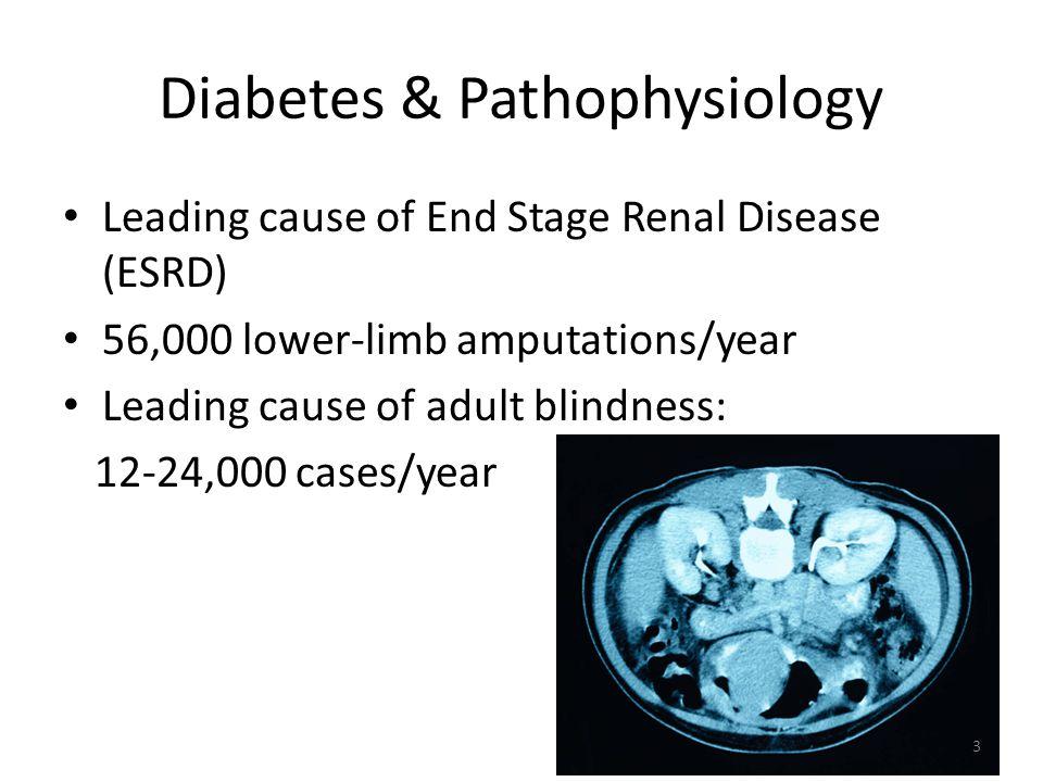 Diabetes: Estimated Economic Impact in the U.S.