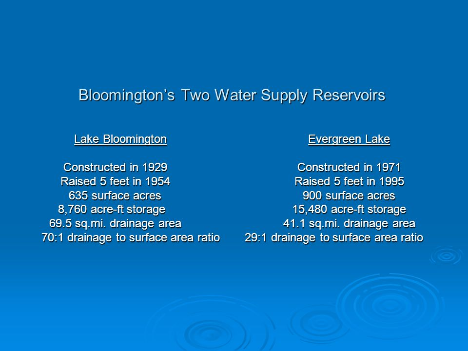 Bloomington's Two Water Supply Reservoirs Lake BloomingtonEvergreen Lake Constructed in 1929Constructed in 1971 Raised 5 feet in 1954Raised 5 feet in 1995 635 surface acres900 surface acres 8,760 acre-ft storage15,480 acre-ft storage 69.5 sq.mi.