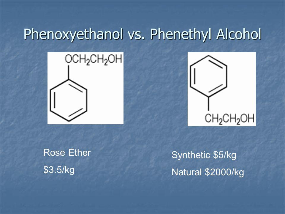 Phenoxyethanol vs. Phenethyl Alcohol Rose Ether $3.5/kg Synthetic $5/kg Natural $2000/kg