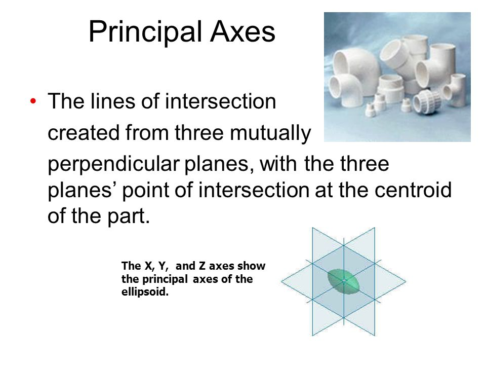 Principal Axes The lines of intersection created from three mutually perpendicular planes, with the three planes' point of intersection at the centroid of the part.