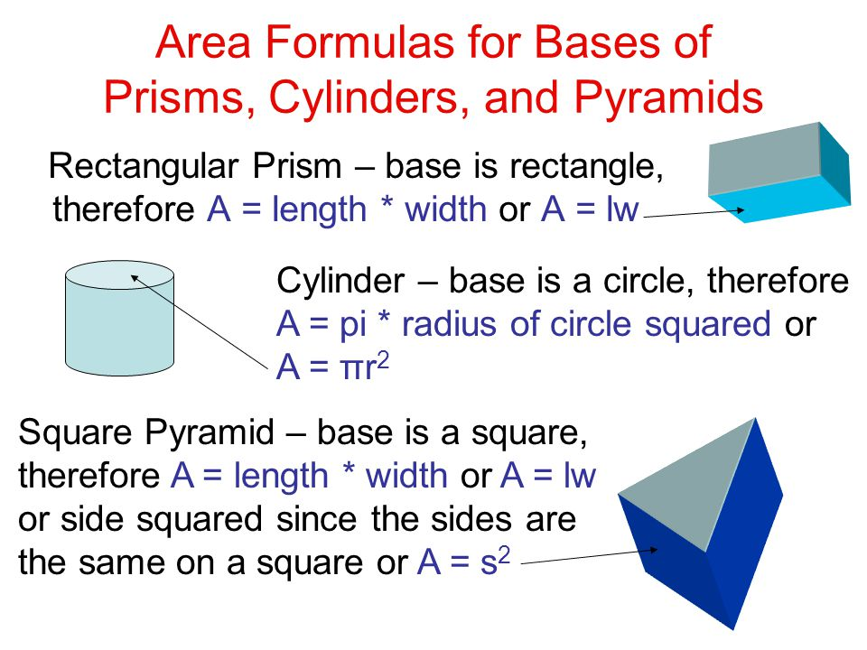 Volume of a Cone A Special Case A cone is 1/3 of a cylinder The base of a cylinder is a circle The area of a circle is A=πr 2 Therefore, the formula for the volume of a cone is V= 1/3Ah where A=πr 2 and h is the height of the cone