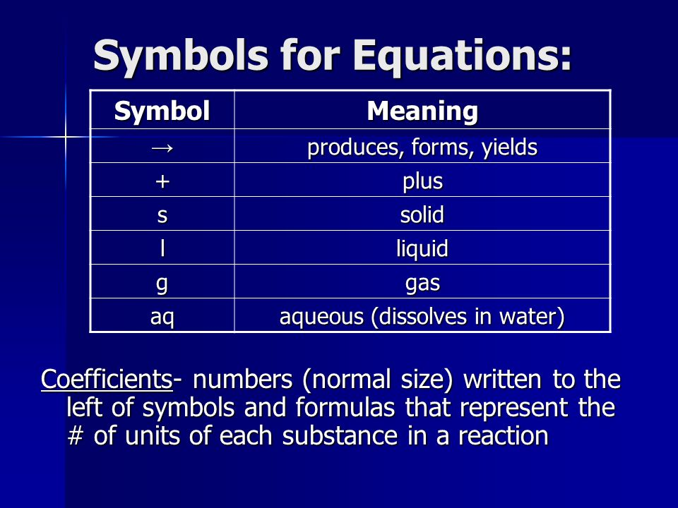 Symbols for Equations: Coefficients- numbers (normal size) written to the left of symbols and formulas that represent the # of units of each substance