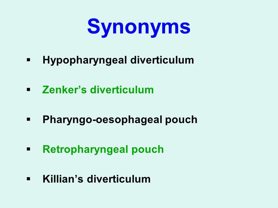 Synonyms  Hypopharyngeal diverticulum  Zenker's diverticulum  Pharyngo-oesophageal pouch  Retropharyngeal pouch  Killian's diverticulum