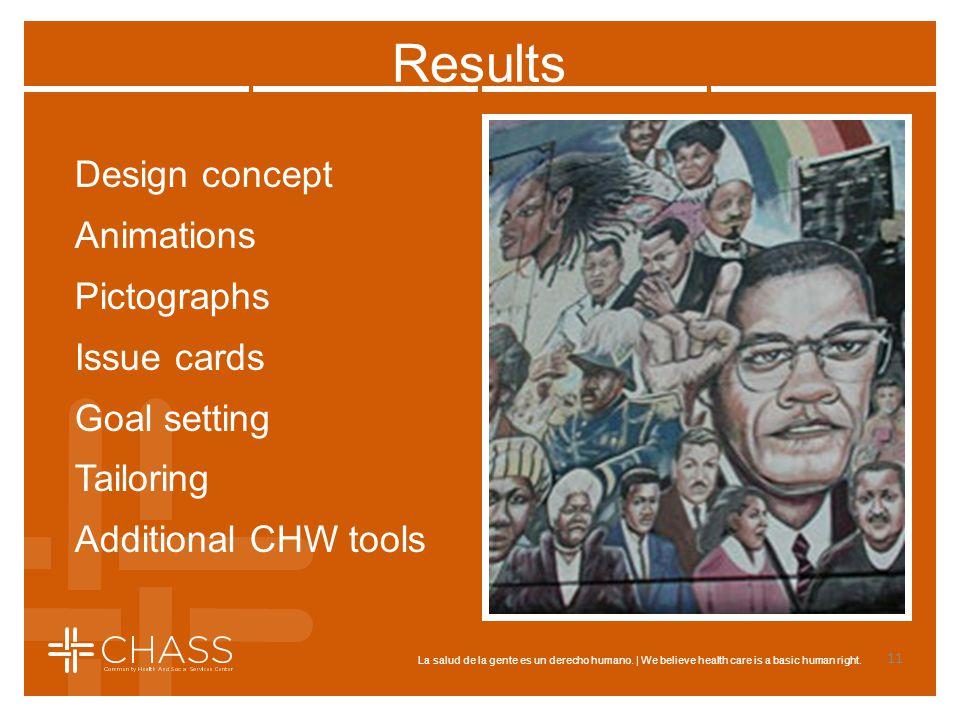 La salud de la gente es un derecho humano. | We believe health care is a basic human right. Results Design concept Animations Pictographs Issue cards