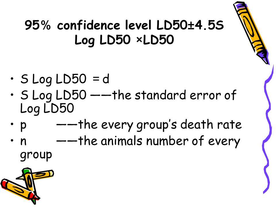 Corrected formula ( P n 80 % ) LogLD50= X K –d (∑p - ) LD50 = Log -1 LogLD50
