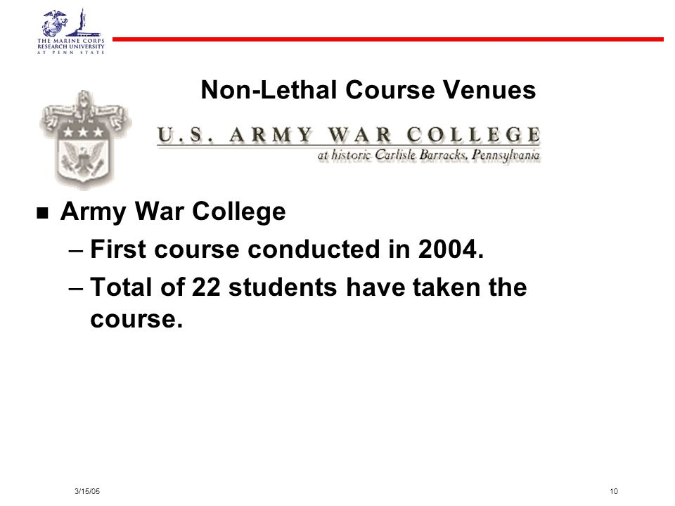 3/15/0510 Non-Lethal Course Venues Army War College – –First course conducted in 2004. – –Total of 22 students have taken the course.