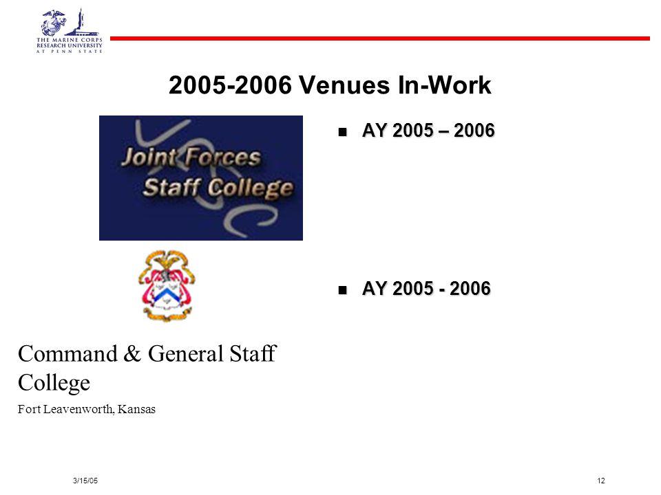 3/15/0512 2005-2006 Venues In-Work AY 2005 – 2006 AY 2005 - 2006 Command & General Staff College Fort Leavenworth, Kansas
