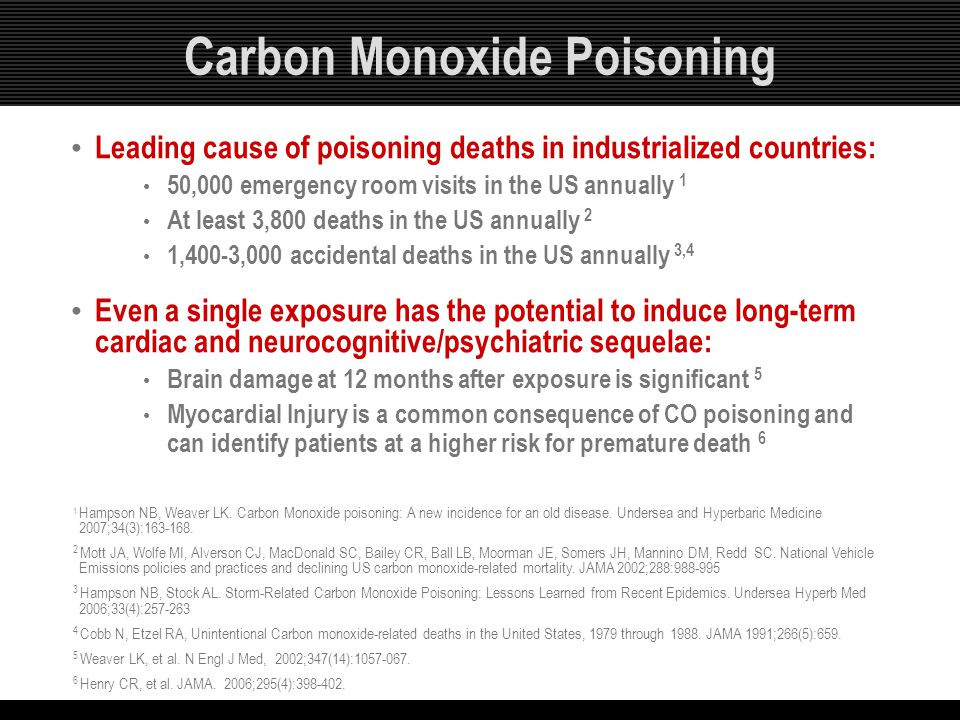 Carbon Monoxide Poisoning Leading cause of poisoning deaths in industrialized countries: 50,000 emergency room visits in the US annually 1 At least 3,