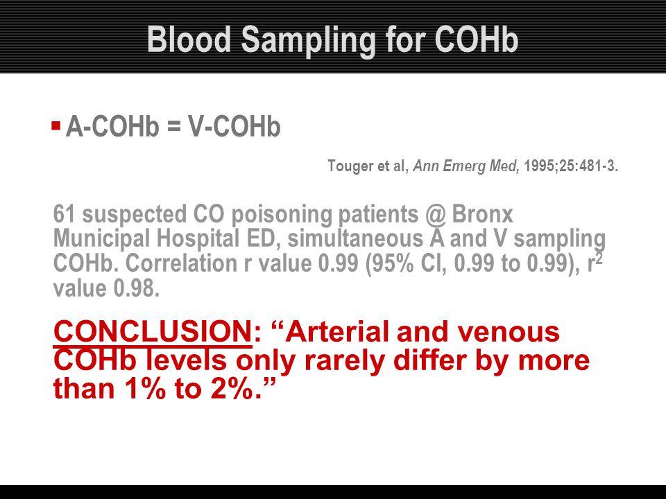 Blood Sampling for COHb  A-COHb = V-COHb Touger et al, Ann Emerg Med, 1995;25:481-3. 61 suspected CO poisoning patients @ Bronx Municipal Hospital ED