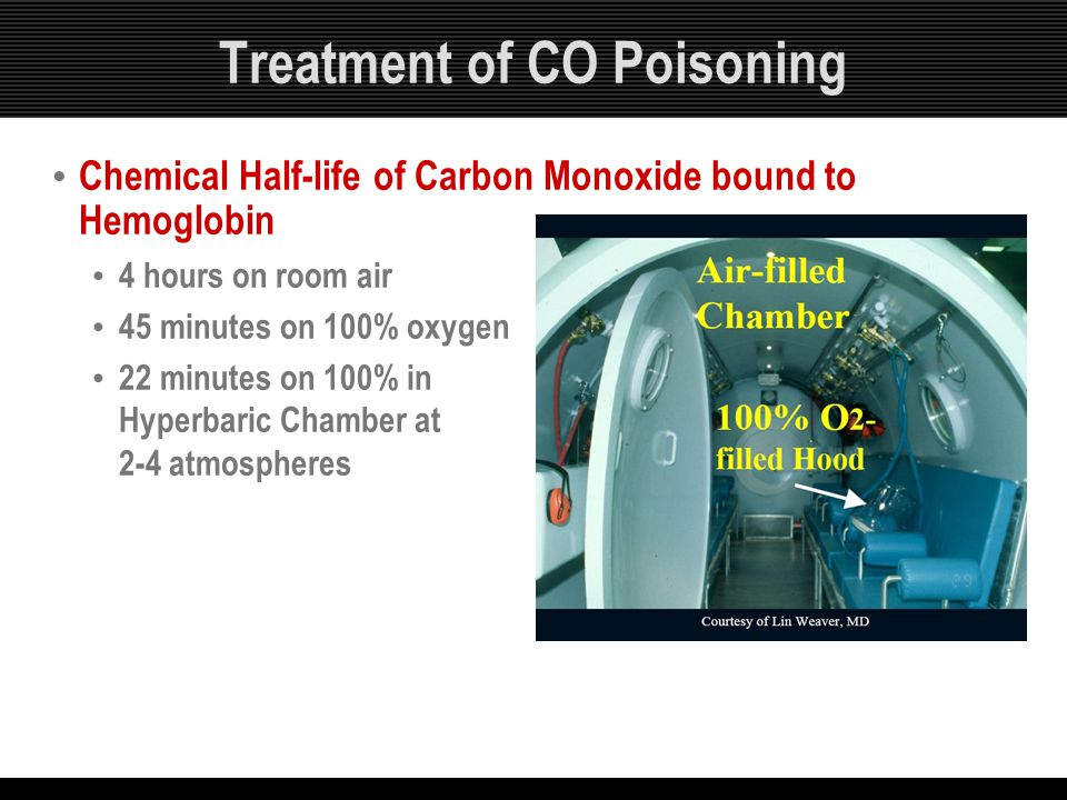 Treatment of CO Poisoning Chemical Half-life of Carbon Monoxide bound to Hemoglobin 4 hours on room air 45 minutes on 100% oxygen 22 minutes on 100% i