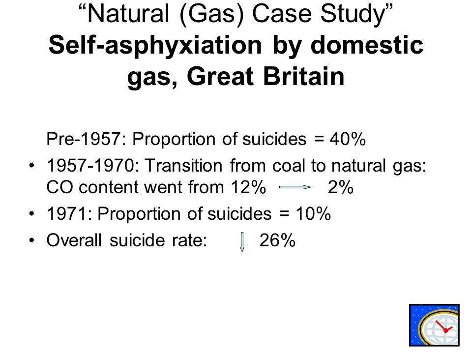 Natural (Gas) Case Study Self-asphyxiation by domestic gas, Great Britain Pre-1957: Proportion of suicides = 40% 1957-1970: Transition from coal to natural gas: CO content went from 12% 2% 1971: Proportion of suicides = 10% Overall suicide rate: 26%