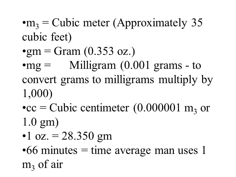 m 3 = Cubic meter (Approximately 35 cubic feet) gm = Gram (0.353 oz.) mg =Milligram (0.001 grams - to convert grams to milligrams multiply by 1,000) c